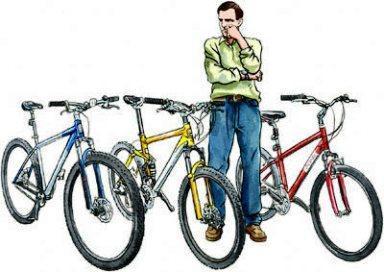 typy rowerów